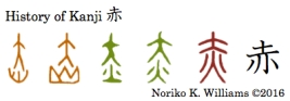 History of Kanji 赤