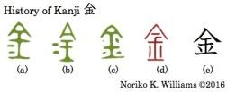 History of Kanji 金
