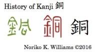 History of Kanji 銅