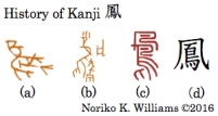 History of Kanji 鳳
