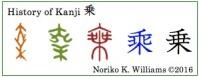 History of Kanji 乗(frame)