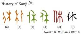 History of Kanji 休