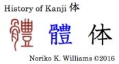 History of Kanji 体