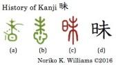 History of Kanji 昧
