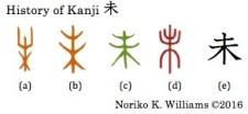 History of Kanji 未r