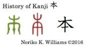 History of Kanji 本