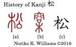 History of Kanji 松