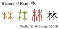 History of Kanji 林