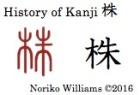 History of Kanji 株