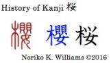History of Kanji 桜