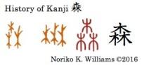 History of Kanji 森