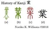 History of Kanji 業