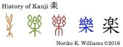 History of Kanji 楽