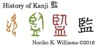 History of Kanji 監
