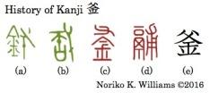 History of Kanji 釜