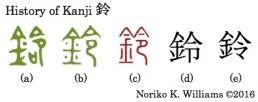 History of Kanji 鈴