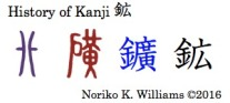 History of Kanji 鉱