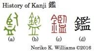 History of Kanji 鑑
