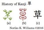 History of Kanji 草
