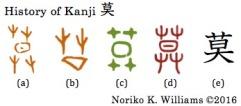 History of Kanji 莫
