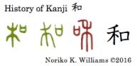 History of Kanji 和