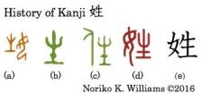 history-of-kanji-%e5%a7%93