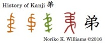 history-of-kanji-%e5%bc%9f