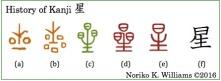 history-of-kanji-%e6%98%9fframe
