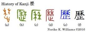 History of Kanji 歴