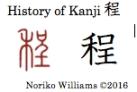 History of Kanji 程