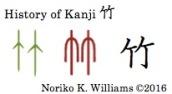 history-of-kanji-%e7%ab%b9