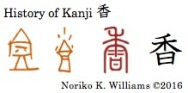 History of Kanji 香