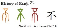 history-of-kanji-%e4%b8%8d