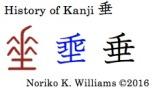 history-of-kanji-%e5%9e%82