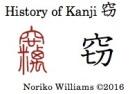 history-of-kanji-%e7%aa%83