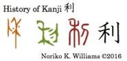 history-of-kanji-%e5%88%a9