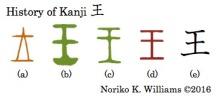 history-of-kanji-%e7%8e%8b