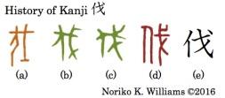history-of-kanji-%e4%bc%90