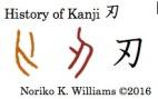 history-of-kanji-%e5%88%83