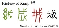 history-of-kanji-%e5%9f%8e