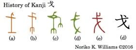 history-of-kanji-%e6%88%88