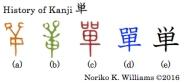 history-of-kanji-%e5%8d%98