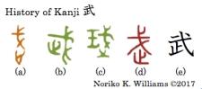 history-of-kanji-%e6%ad%a6