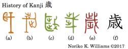 history-of-kanji-%e6%ad%b3