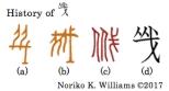 history-of-kanji-%e7%b9%8a%e3%81%ae%e5%8f%b3%e4%b8%8a