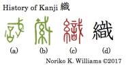 history-of-kanji-%e7%b9%94