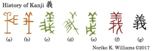 history-of-kanji-%e7%be%a9