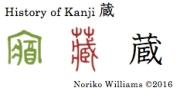history-of-kanji-%e8%94%b5