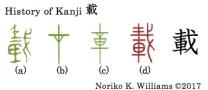 history-of-kanji-%e8%bc%89