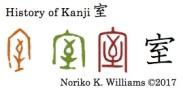history-of-kanji-%e5%ae%a4